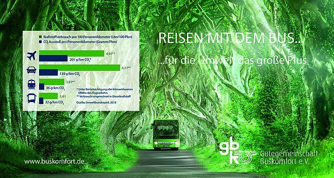 Bus CO2 Umwelt gbk